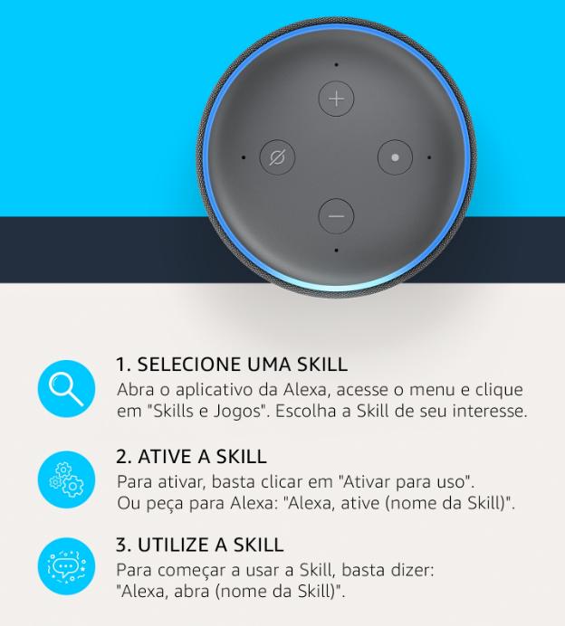 Skills da Alexa.